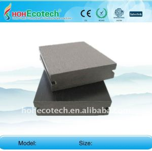 (CE ISO ROHS)wpc decking