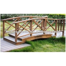 Promotion! Recycled water-proof decorative wpc outdoor fence (CE RoHS)
