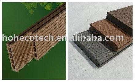 Facile dainstallare per esterni wpc legno patio pavimentazione/ponte