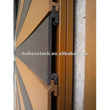 (HOHecotech) outdoor Wall Panel wpc