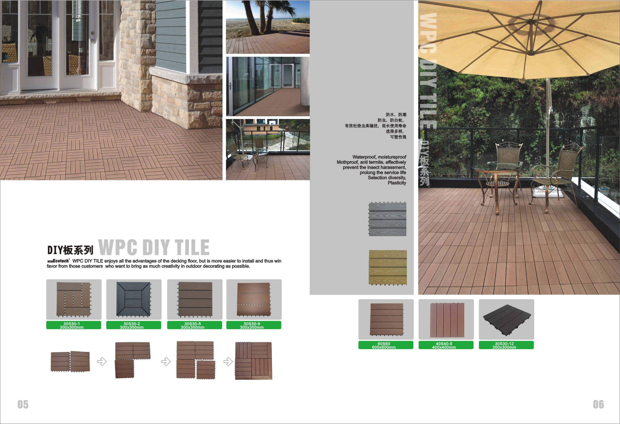 WPC Tiles)