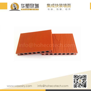 Long life span capped wpc composite decking