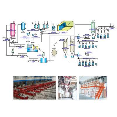 PVC التغذية المواد نظام مركزي