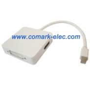 Mini DisplayPort to Digi-Port adapter