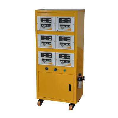 controller of powder coating machine