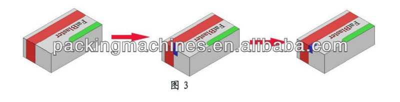 Bnsd06 esquina del cartón& abrigo a prueba de manipulaciones de la máquina de etiquetado