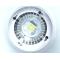 Waterproof IP65 industrial 100watt LED high bay light   (5 Years Warranty, CE, RoHS)