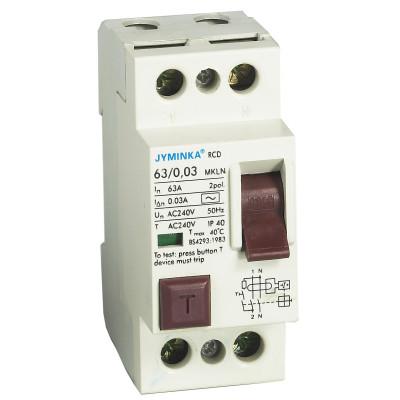 Circuit Protection Circuit Breaker