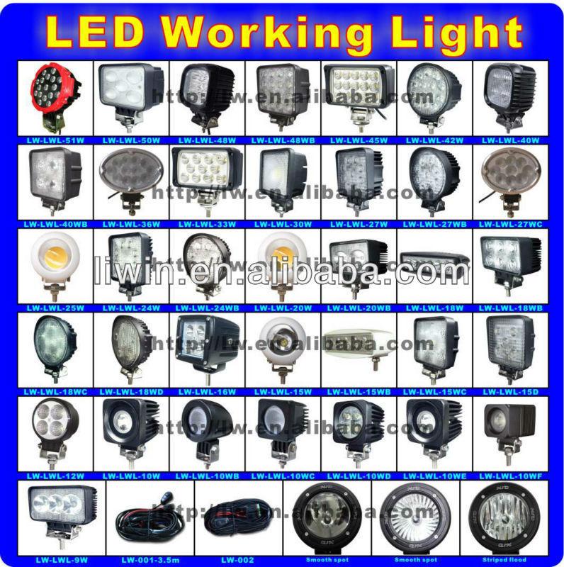 saeホット201350%オフ価格は作業灯を導いた