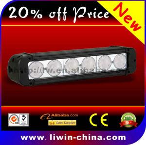 最低価格10v-30v120w工業用作業灯