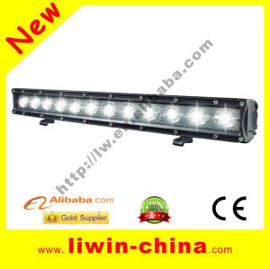 liwin50%オフ価格充電式led作業用照明
