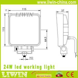 2012 Newest led construction working light
