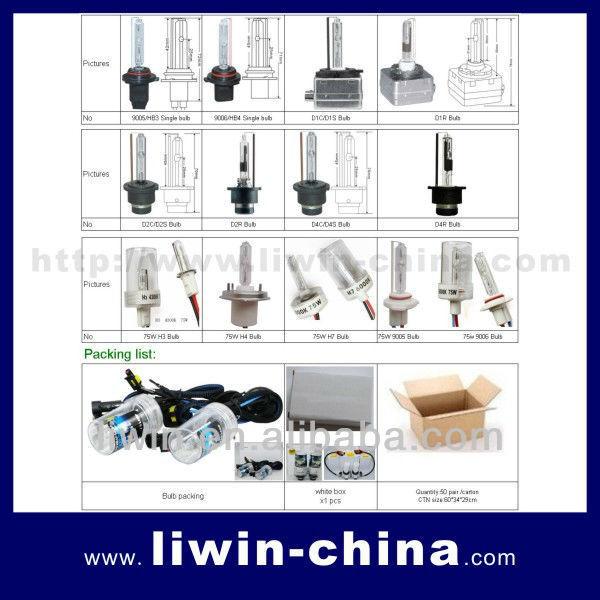 La aprobación del ce de la fábrica de suministro canbus lastre delgado 35w/55w delgado de lastre de hid kits de