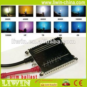 wholesale hid electronic ballast