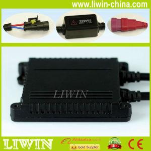 中国のHIDD150wバラスト