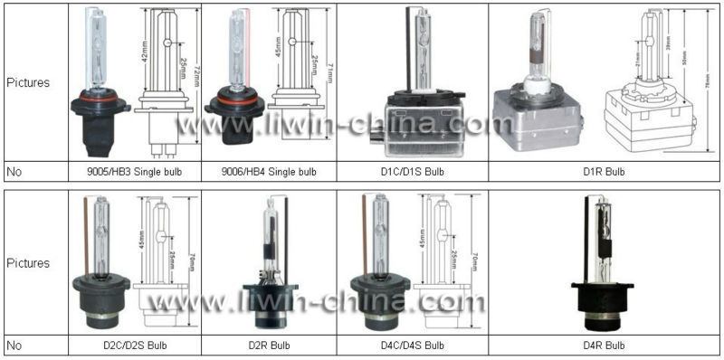 2012 hot sale and high power hid xenon bulb