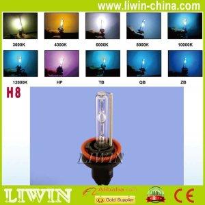 wholesale H8 hid bulb
