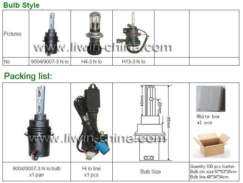 wholesale H4-3 hid xenon bulbs