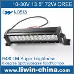 Wholse led light bar 13.5