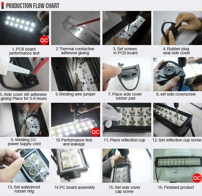 High Power Non-Projector Error Free Lightbar Led Mini Light Bar