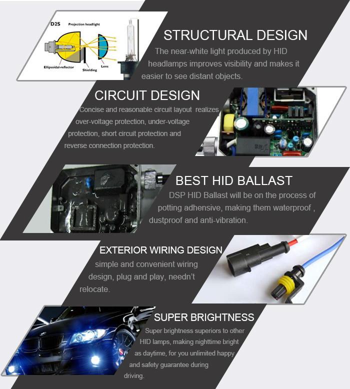 Sur la promotion de ce nouveau modèle certifiél'impression h7 phares au xénon pour moto