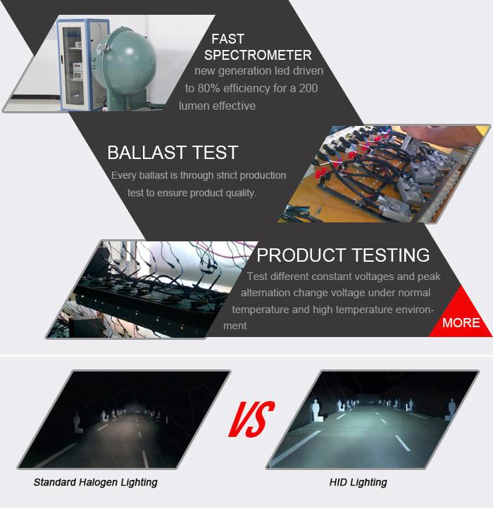 Replacement Unique Design Competitive Price Xenon Super Vision Hid Head Lamp For Xenon Bulb