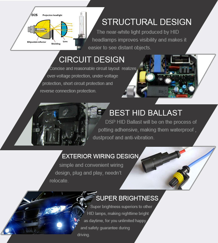 Super Quality Classic Design Competitive Price Xenon Kit Projector Ccfl Angel Eyes Projector Lens Hid Xenon