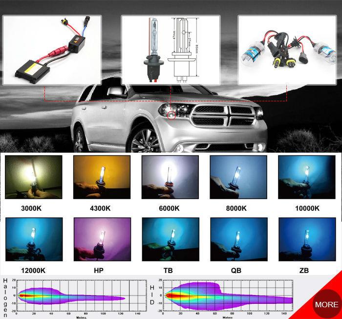 sur la promotion de faible taux de défectueux classicquallity nouveau design lumière stroboscopique xénon
