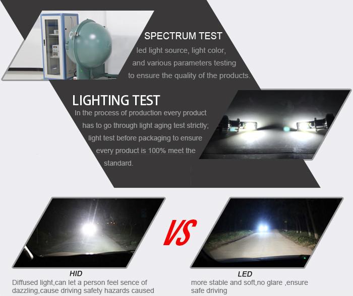 Vente chaude bonne qualité d'économie d'énergie'beam- met en évidence la conception super prix violet. conduit feux de brouillard de lumière