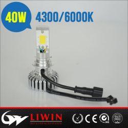 hot vente de haute qualité puissance design de mode bonne lumière faisceau de projecteur phare pour la voiture