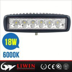 Hot vendre haute qualité remplacement ronde lampe de travail led conception d'oem acceptable