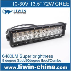liwin emark утвержденных внедороёные батарейным питанием свет бар для 4x4 внедорожник задний фонарь обвел