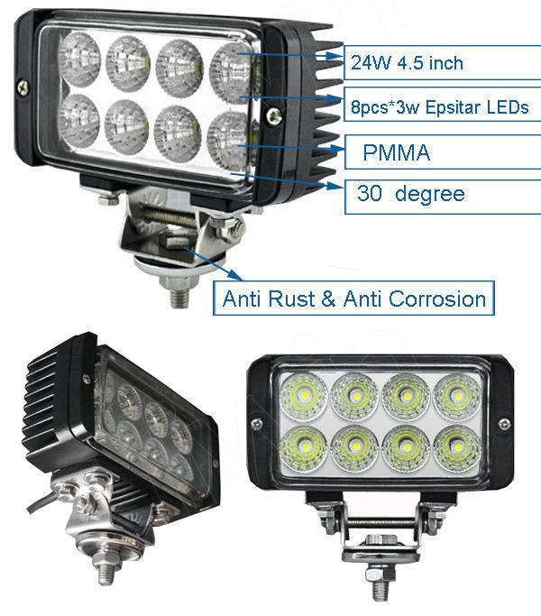 liwin бренда lw 24w портативный светодиодные фонари работы для vehice квадроциклов внедорожник квадроциклов автомобили части автоматический свет 4x4 аксессуар