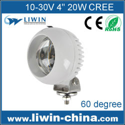 Liwin лучшее предложение 4