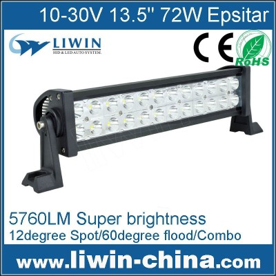 Super quality best price for 72w led light bar