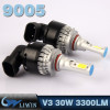 LVWON 30W 3300lm 12V Motorcycle Led Headlamp Bulbs For Motorcycle Accessories IP67 For Tiguan Led Headlight 12v 5w new cree 8th version car brands logo names