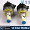 LVWON Lowest Price Drop High Grade 12V 24V Led Auto Bulbs H8 H9 H11 Cheap LED Headlight For Vnl Led Headligh cree chip 12v 3w 5w transformer logo for car