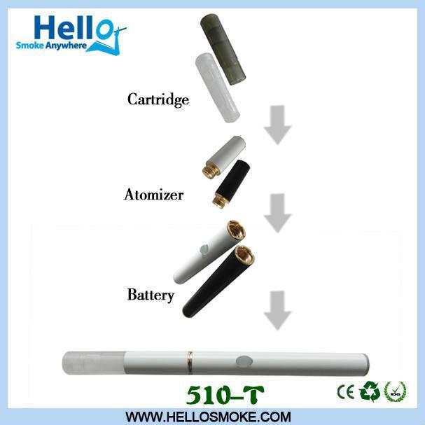 stile penna atomizzatore 510 con di alta qualità in cina