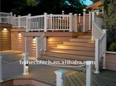 (CE, ROHS, ASTM,ISO9001 ,ISO14001, Intertek )wpc garden railing deck/stair railings