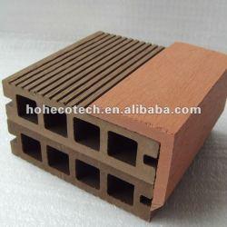 Enderのカバーの木製のプラスチック合成物またはdeckingの床または合成のデッキまたは合成の床
