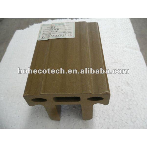 100% reciclado wpc de alta calidad barandilla pasamanos( wpc suelo/wpc panel de pared/wpc productos de ocio)