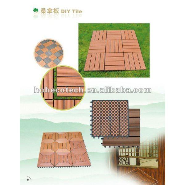 WPC Fliesen (ISO9001, ISO14001, ROHS, CER)