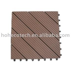 Huasu wpc decking pavimentazione ( iso9001, iso14001, rohs, ce )