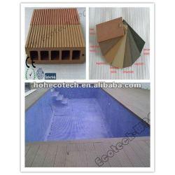 Piscina de natación cubiertas/suelo