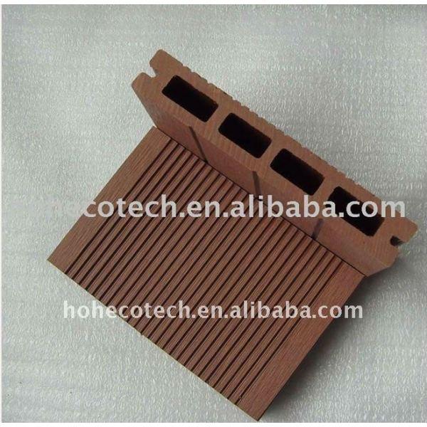 Le decking/plancher composés en plastique en bois a cannelé le panneau composé extérieur de decking (CE, ROHS, ASTM, Intertek)