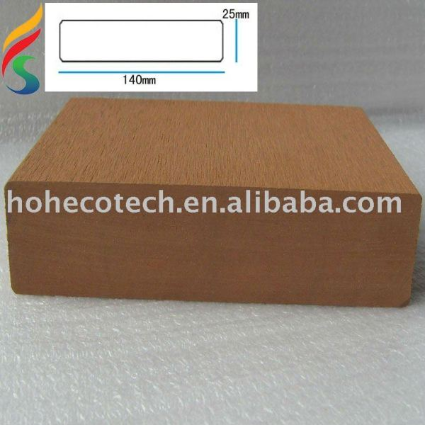 venta caliente de alta calidad del suelo