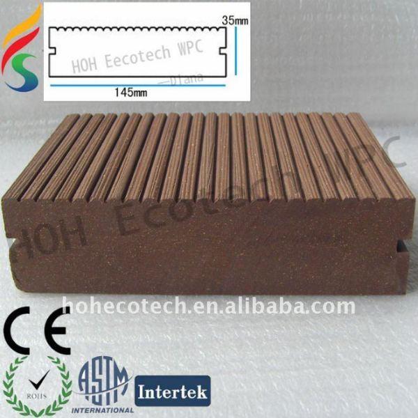 Holzpolymer-Plastik Zusammensetzungbrett
