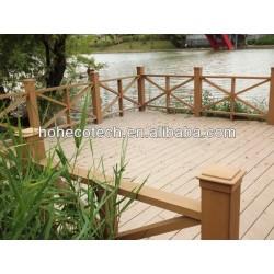Nuevo! Material de construcción, wpc junta, decking del wpc reciclado de plástico de madera decking compuesto/suelo decking compuesto
