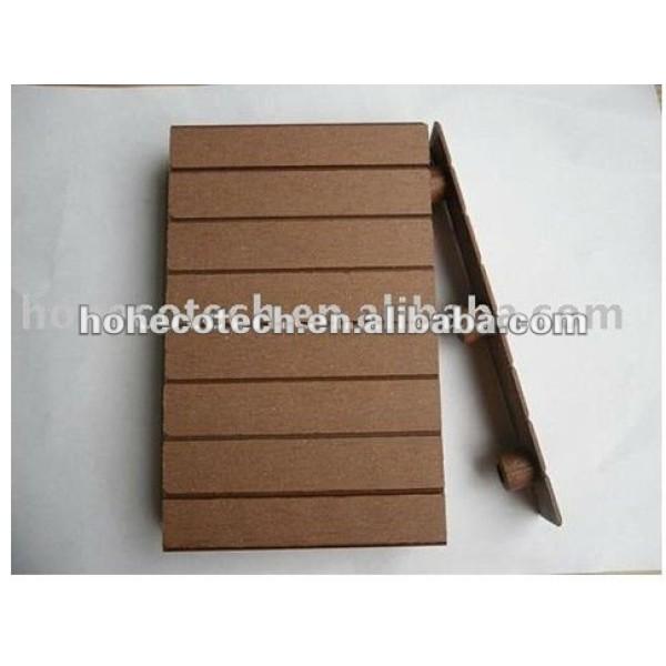 WPC Deckingzusätze, Seitenverkleidung des Decking 160H25