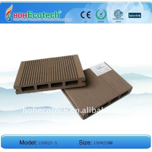 De plástico cubierta de madera ( wpc )